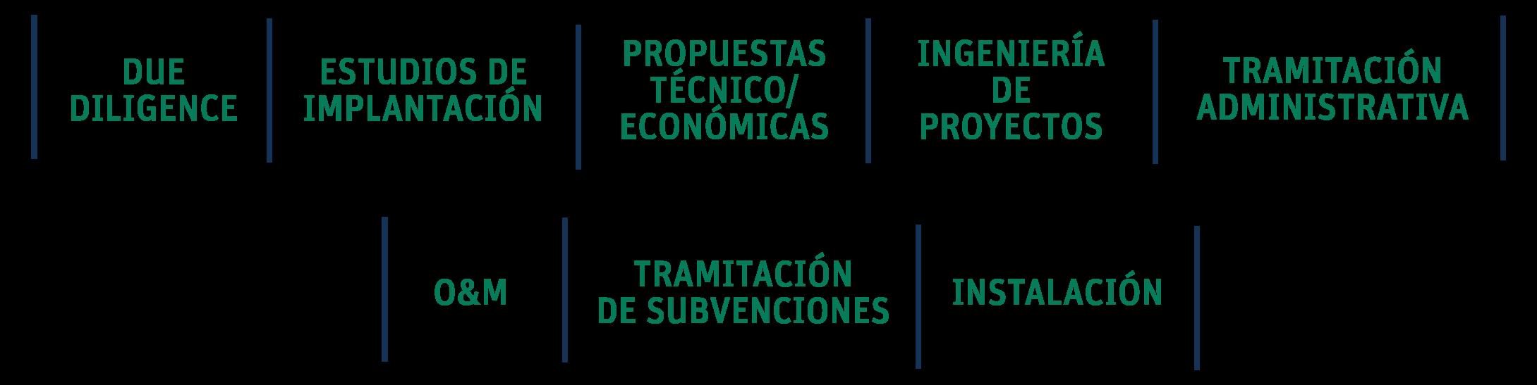 proyectos-integrales-energia-renovable